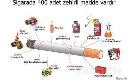 Sarıyer Rumeli Tıp Merkezi'nde Tek Seansta Sigarayı Bırakmanızı Sağlayacak Olan BİOREZONANS TERAPİ Fırsatı